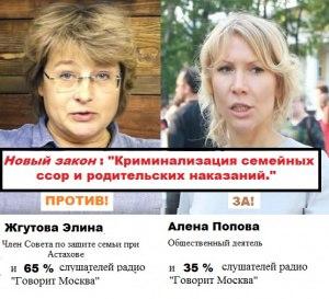 в эфире радио «Говорит Москва» Элина Жгутова и Алена Попова