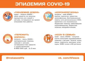 Круглый стол «Участие НКО в период пандемии в государственной политике по защите семьи и детства»