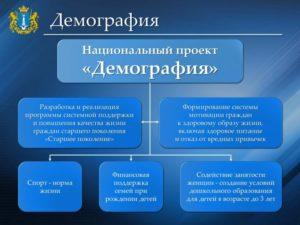 «Роль НКО в формировании и реализации регионального комплекса мер национального проекта «Демография»
