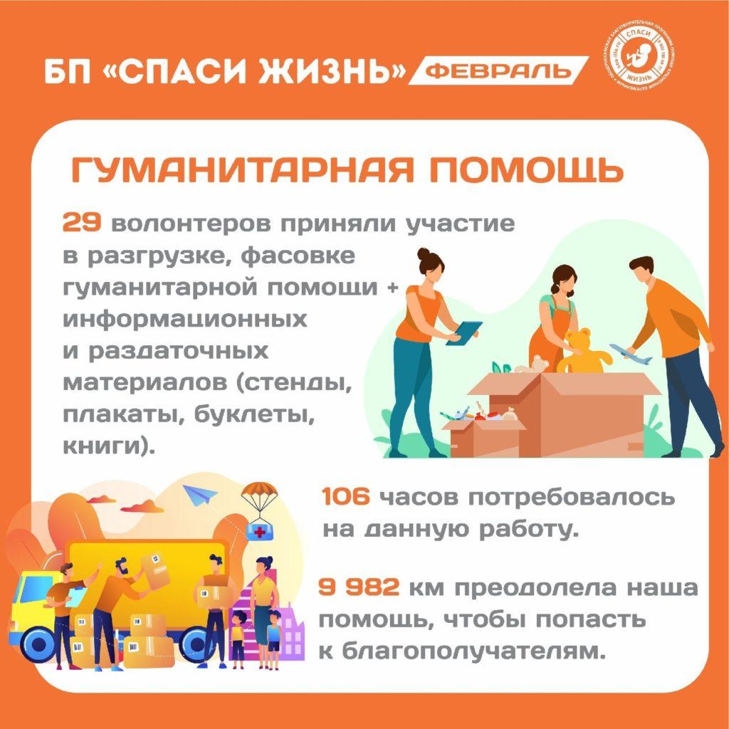 Гуманитарная помощь февраль 2021
